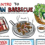 Robin Ha's Cook Korean Recipe Comics