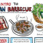 Robin Ha's Cook Korean Recipe Comics