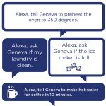Alexa, Meet Geneva: Control GE Appliances With Amazon Echo